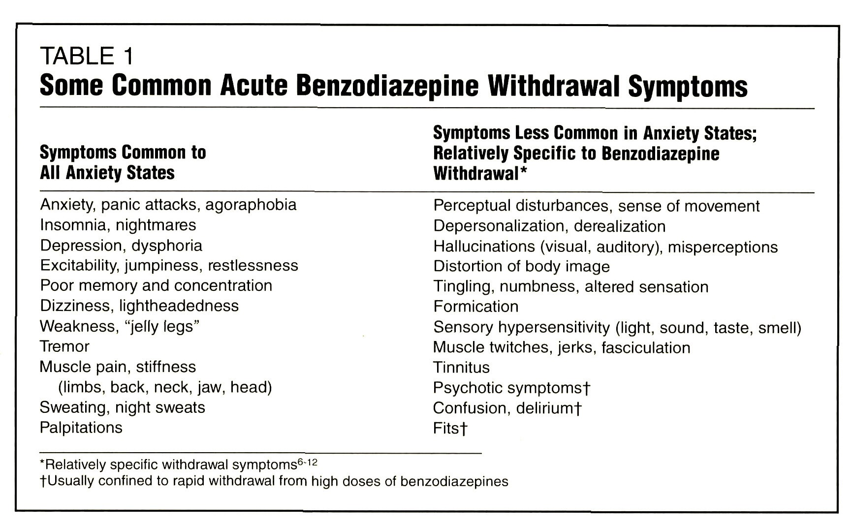 clonazepam withdrawal tingling and numbness