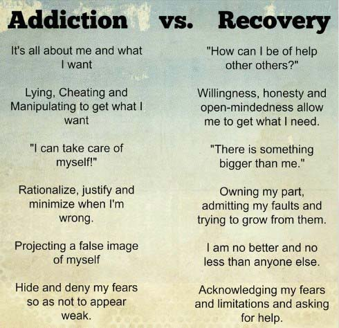 addiction v recovery image