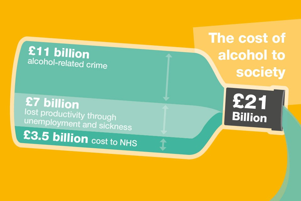 the cost of alcohol to society image