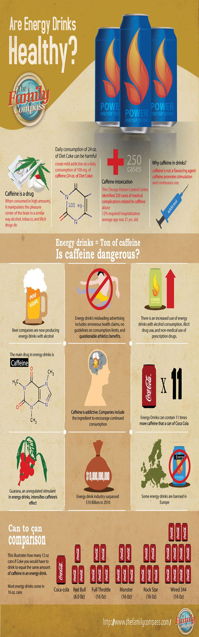 Energy_Drinks_Infographic1
