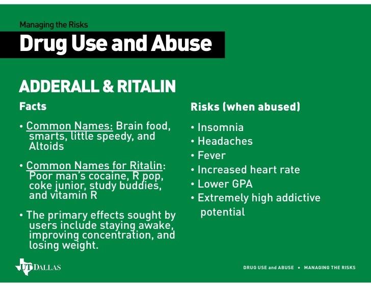 adderall ritalin abuse graph
