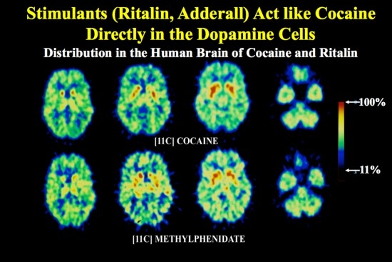 ritalin and aderall acting like cocaine