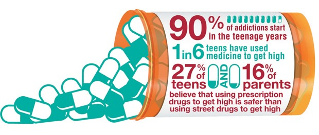 teenage addicts image