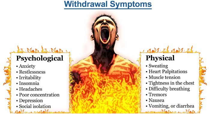 withdrawal-symptoms