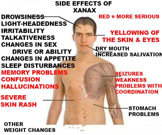 side effects of xanax image