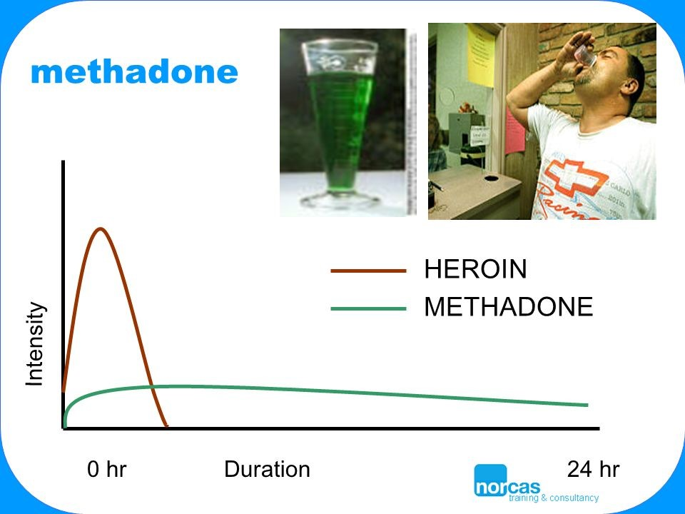 heroin methadone data
